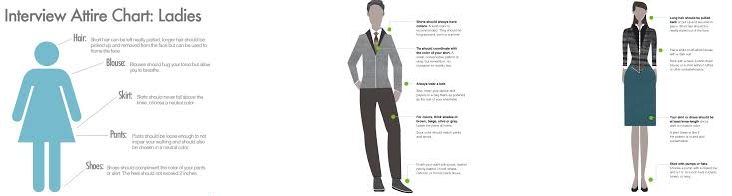 Interview attire guide